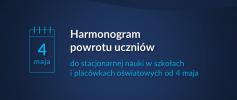 Harmonogram powrotu uczniów do stacjonarnej nauki w szkołach i placówkach